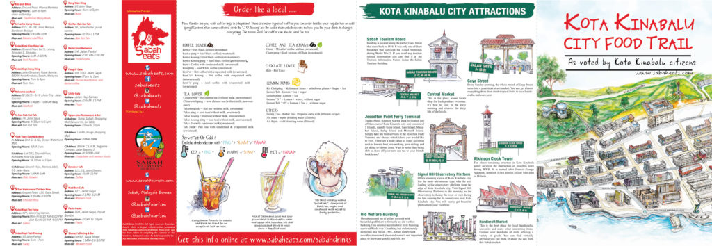 Kota-Kinabalu-city-food-trailback