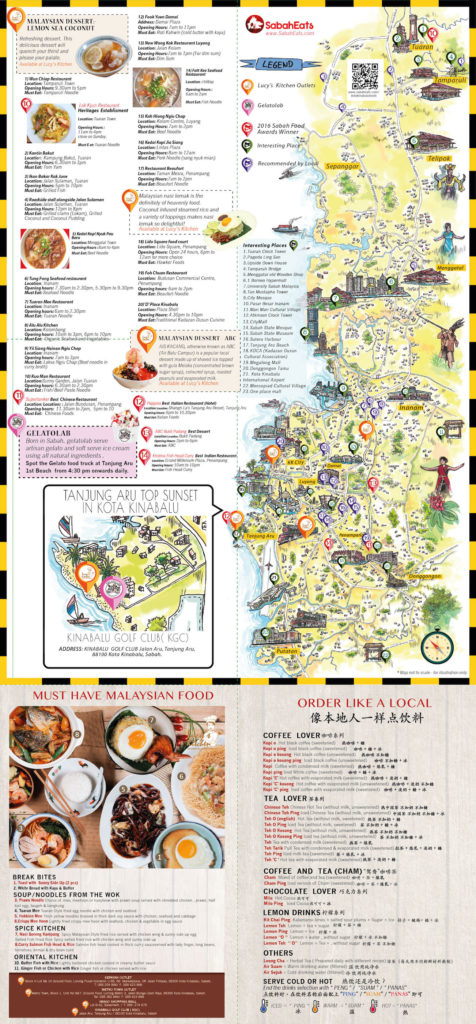 Kota Kinabalu Food Trail Map